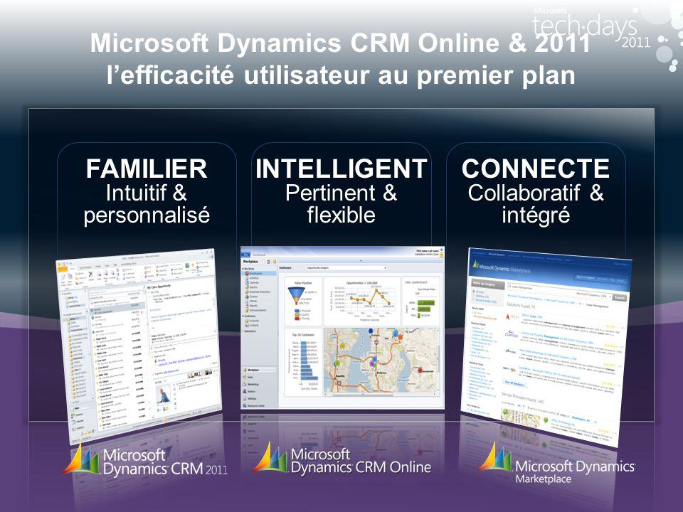 8 Périmètre de l'offre Suite complète de gestion de la relation clients en mode on demand, hébergée par Microsoft.