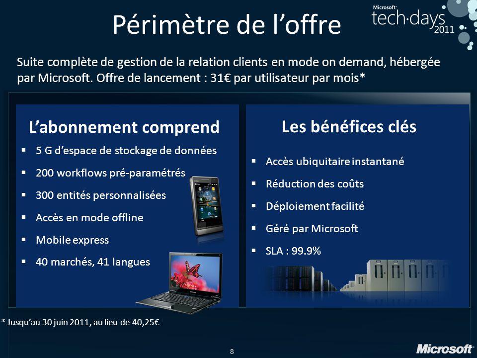 9 Qu'est ce que Windows Azure?