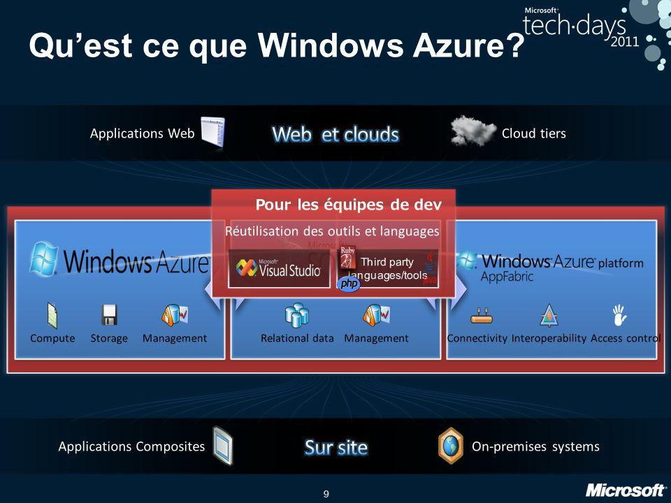 9 Qu'est ce que Windows Azure