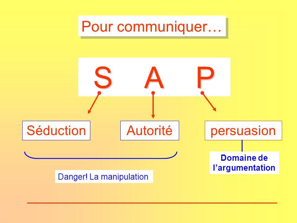 S A P SéductionAutoritépersuasion Pour communiquer… Danger.