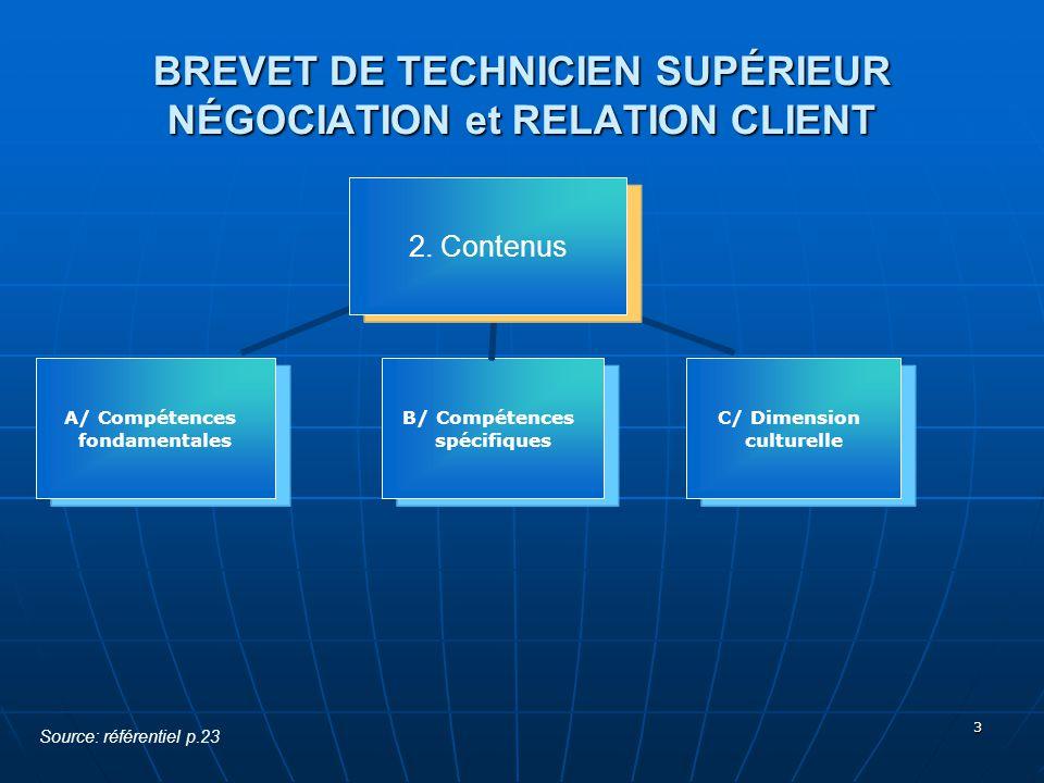 3 BREVET DE TECHNICIEN SUPÉRIEUR NÉGOCIATION et RELATION CLIENT 2. Contenus A/ Compétences fondamentales C/ Dimension culturelle B/ Compétences spécif