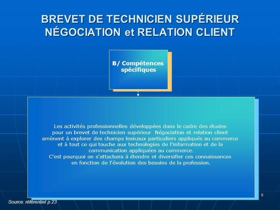 5 BREVET DE TECHNICIEN SUPÉRIEUR NÉGOCIATION et RELATION CLIENT B/ Compétences spécifiques Les activités professionnelles développées dans le cadre de
