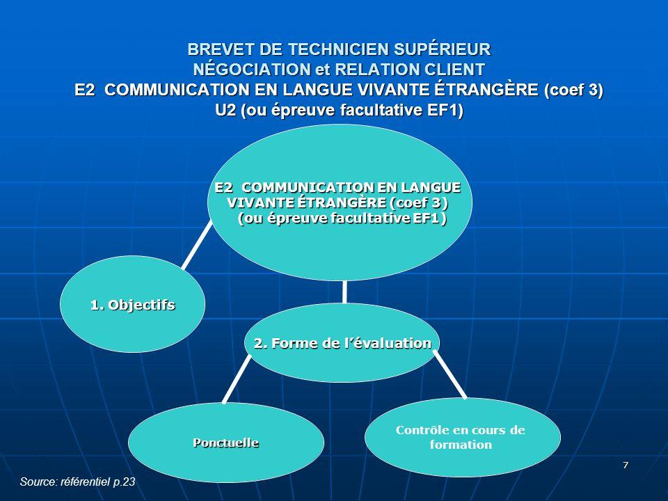 7 BREVET DE TECHNICIEN SUPÉRIEUR NÉGOCIATION et RELATION CLIENT E2 COMMUNICATION EN LANGUE VIVANTE ÉTRANGÈRE (coef 3) U2 (ou épreuve facultative EF1)