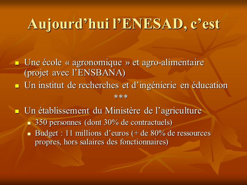 Aujourd'hui l'ENESAD, c'est  Une école « agronomique » et agro-alimentaire (projet avec l'ENSBANA)  Un institut de recherches et d'ingénierie en édu