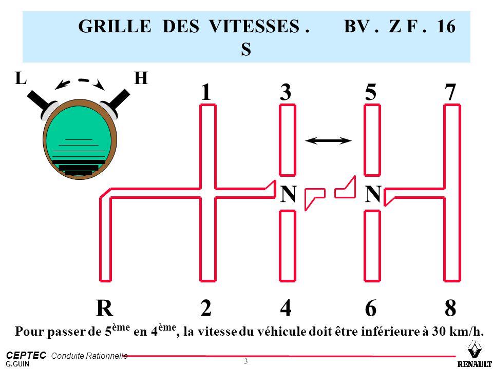 CEPTEC Conduite Rationnelle 3 G.GUIN NN 1357 2468R GRILLE DES VITESSES. BV. Z F. 16 S LH Pour passer de 5 ème en 4 ème, la vitesse du véhicule doit êt