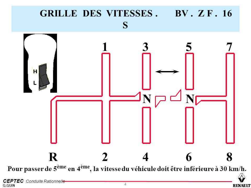 CEPTEC Conduite Rationnelle 4 G.GUIN NN 1357 2468R GRILLE DES VITESSES. BV. Z F. 16 S Pour passer de 5 ème en 4 ème, la vitesse du véhicule doit être