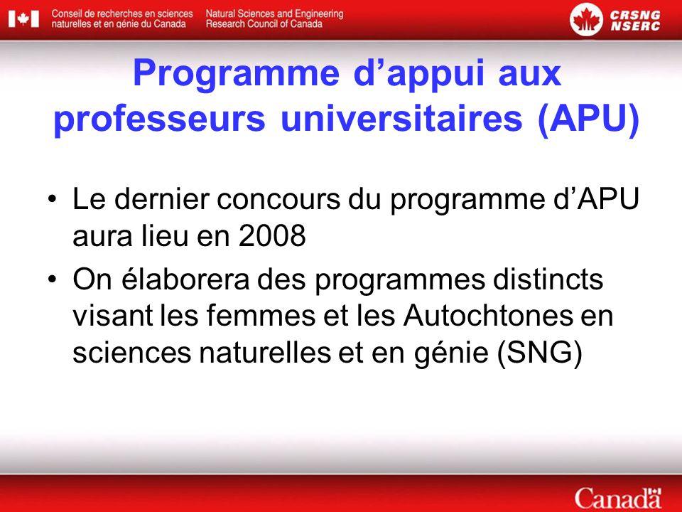 Programme d'appui aux professeurs universitaires (APU) •Le dernier concours du programme d'APU aura lieu en 2008 •On élaborera des programmes distincts visant les femmes et les Autochtones en sciences naturelles et en génie (SNG)