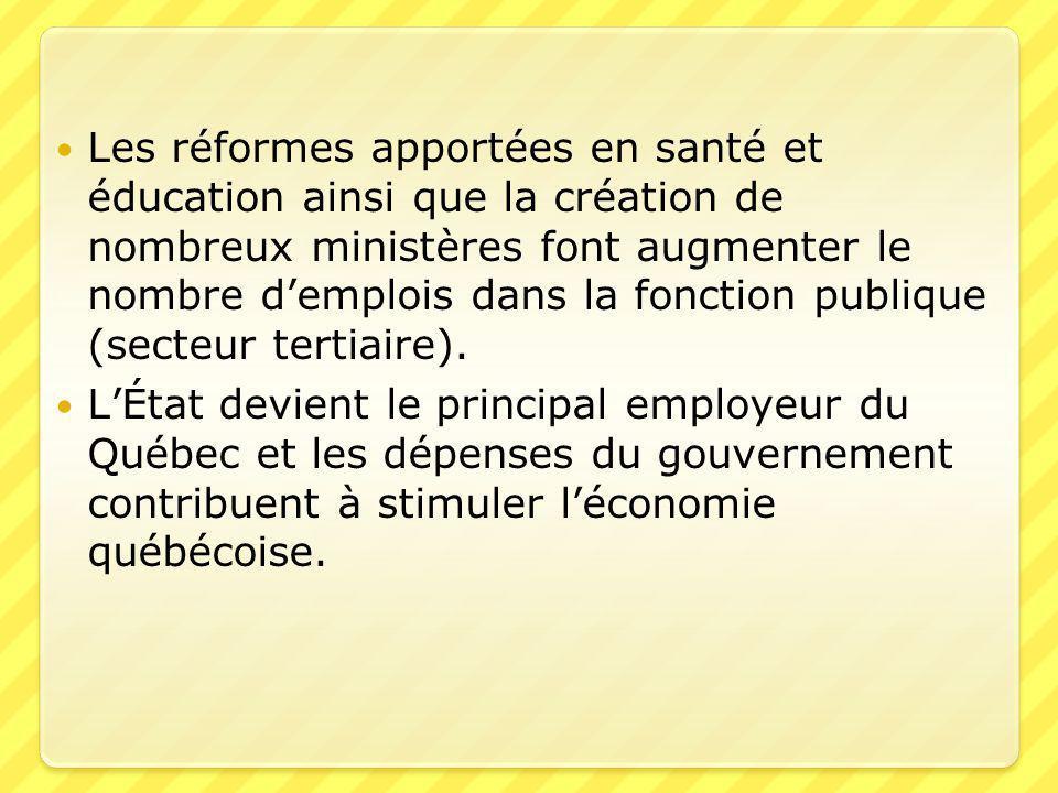  Les réformes apportées en santé et éducation ainsi que la création de nombreux ministères font augmenter le nombre d'emplois dans la fonction publiq