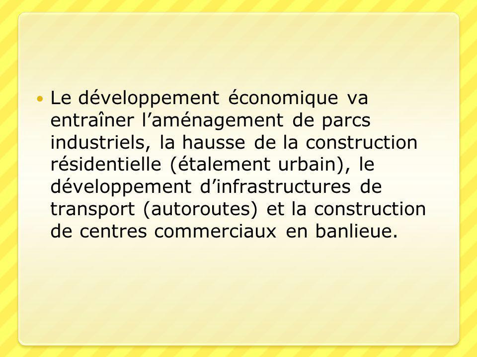  Le développement économique va entraîner l'aménagement de parcs industriels, la hausse de la construction résidentielle (étalement urbain), le dével