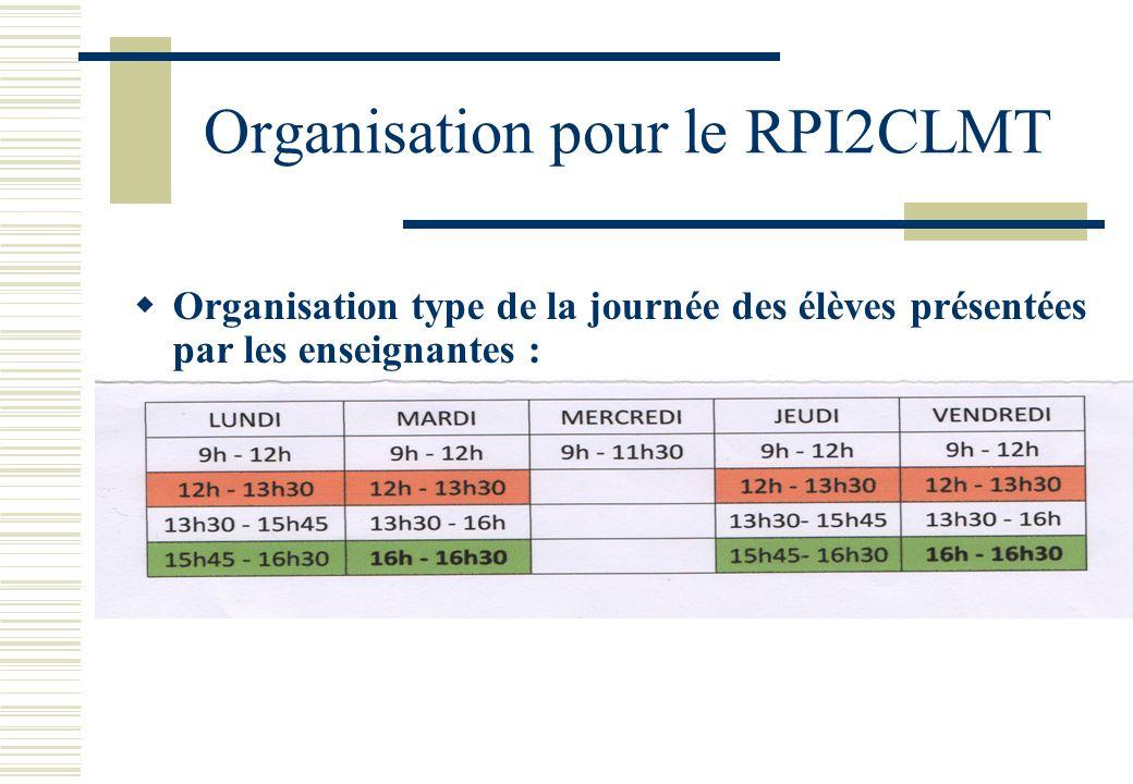 Organisation pour le RPI2CLMT  Organisation type de la journée des élèves présentées par les enseignantes :
