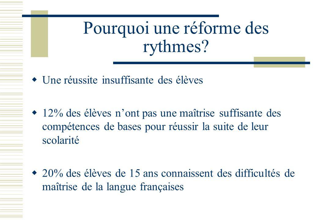 Pourquoi une réforme des rythmes.