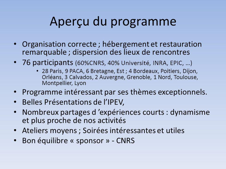 Aperçu du programme • Organisation correcte ; hébergement et restauration remarquable ; dispersion des lieux de rencontres • 76 participants (60%CNRS,
