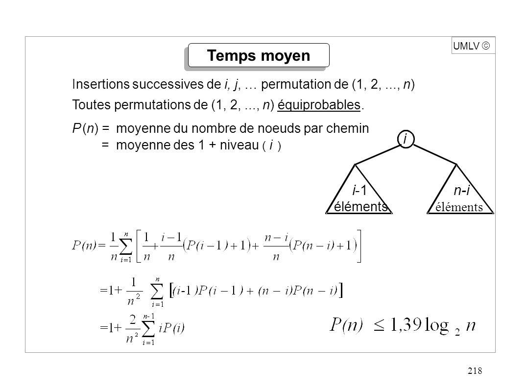 218 Insertions successives de i, j, … permutation de (1, 2,..., n) Toutes permutations de (1, 2,..., n) équiprobables.