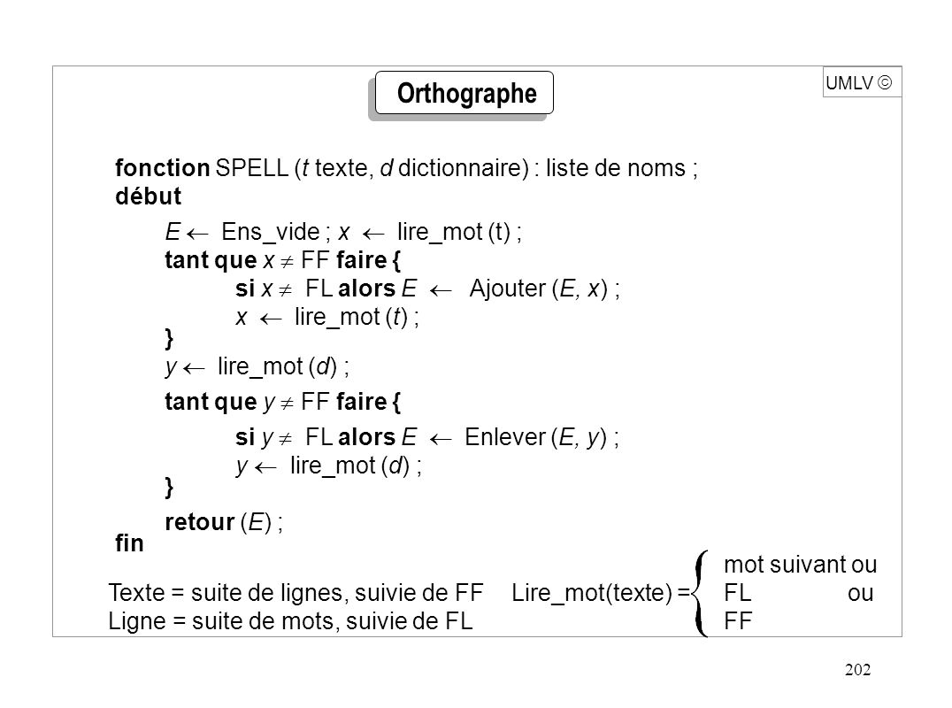 202 UMLV  Texte = suite de lignes, suivie de FF Ligne = suite de mots, suivie de FL fonction SPELL (t texte, d dictionnaire) : liste de noms ; début E  Ens_vide ; x  lire_mot (t) ; tant que x  FF faire { } Lire_mot(texte) = mot suivant ou FL ou FF si x  FL alors E  Ajouter (E, x) ; x  lire_mot (t) ; y  lire_mot (d) ; tant que y  FF faire { si y  FL alors E  Enlever (E, y) ; y  lire_mot (d) ; } retour (E) ; fin Orthographe