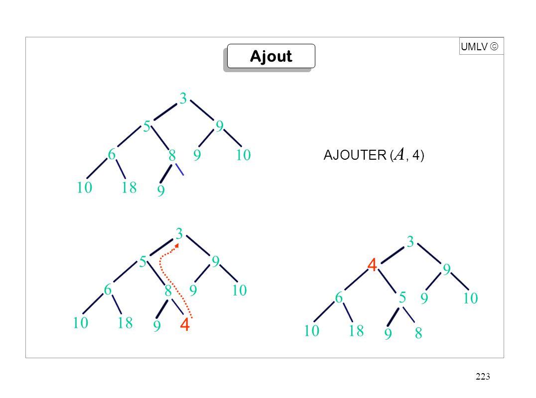 223 AJOUTER ( A, 4) UMLV  Ajout 1018 59 6 8 9 9 10 3 18 59 6 8 9 9 10 3 4 18 5 9 6 8 9 9 10 3 4