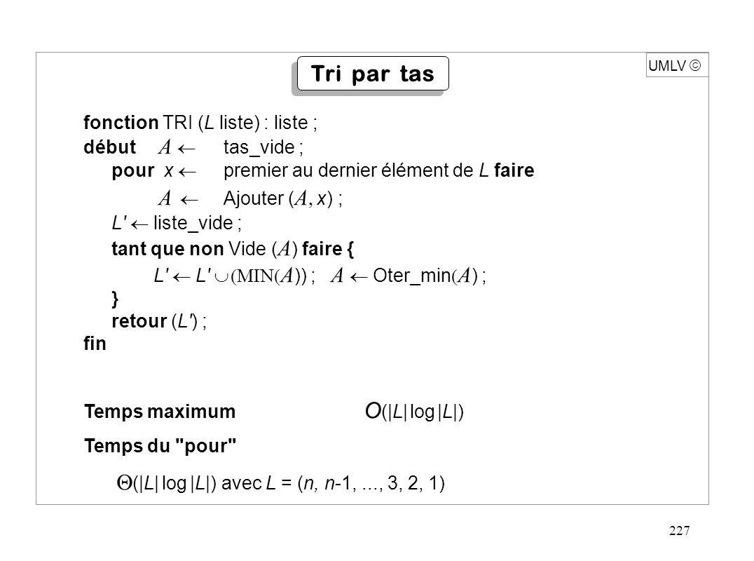 227 fonction TRI (L liste) : liste ; début A  tas_vide ; pour x  premier au dernier élément de L faire A  Ajouter ( A  x) ; L  liste_vide ; tant que non Vide ( A ) faire { L  L  A )) ; A  Oter_min  A ) ; } retour (L ) ; fin Temps maximum O (|L| log |L|) Temps du pour  (|L| log |L|) avec L = (n, n-1,..., 3, 2, 1) UMLV  Tri par tas
