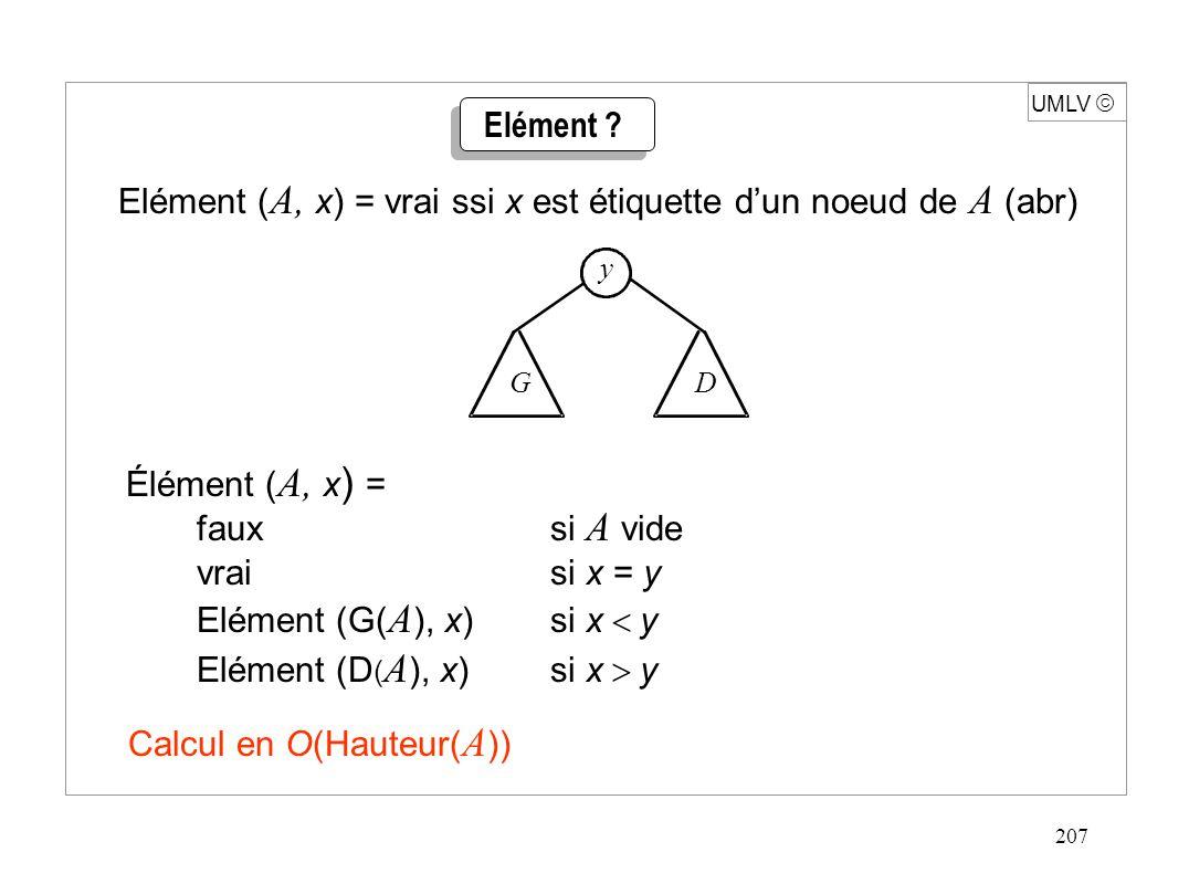 207 UMLV  Elément ( A, x) = vrai ssi x est étiquette d'un noeud de A (abr) Élément ( A, x ) = fauxsi A vide vraisi x = y Elément (G( A ), x)si x  y Elément (D ( A ), x)si x  y Calcul en O(Hauteur( A )) y GD Elément