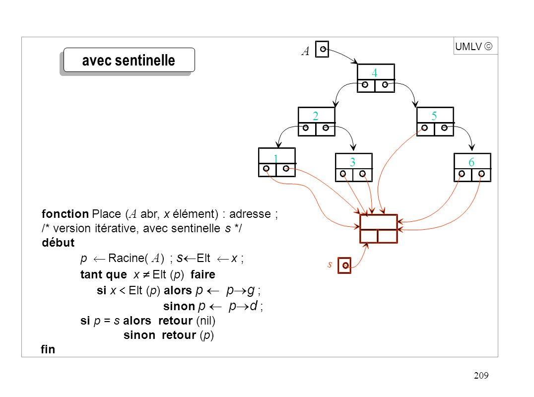 209 UMLV  p  Racine(  A ) ; s  Elt  x ; tant que x  Elt (p) faire si x  Elt (p) alors p  p  g ; sinon p  p  d ; si p = s alors retour (nil) sinon retour (p) fin fonction Place ( A abr, x élément) : adresse ; /* version itérative, avec sentinelle s */ début A 4 5 63 1 2 s avec sentinelle