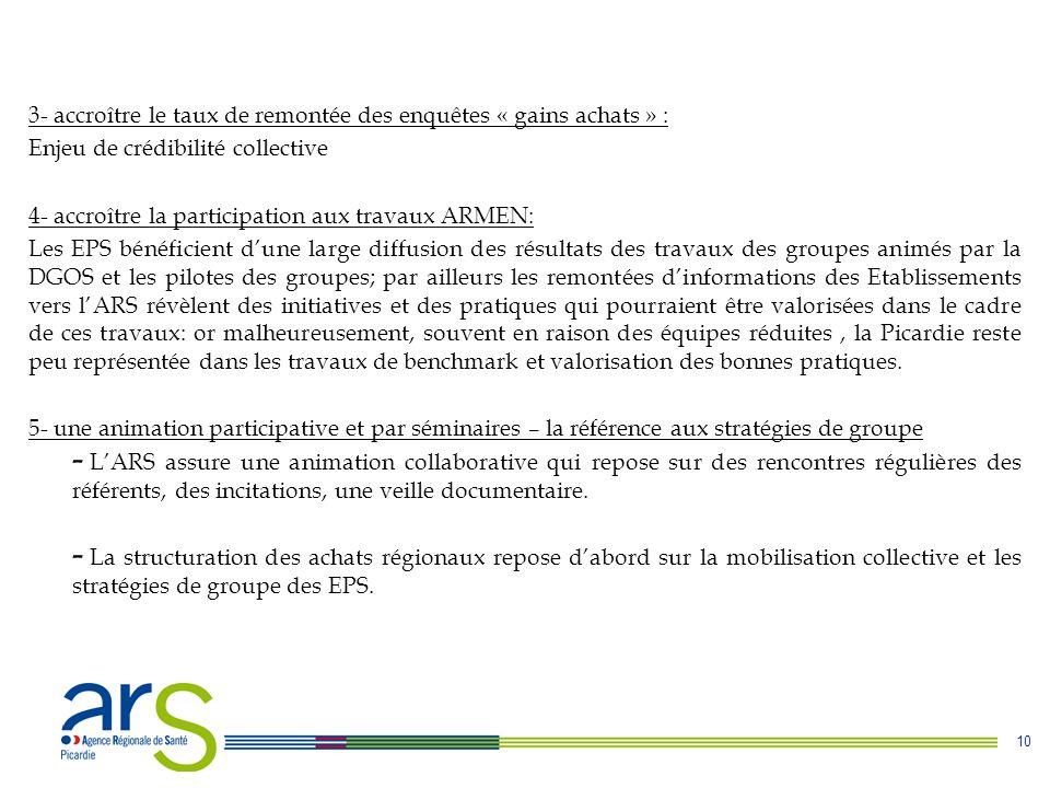 10 3- accroître le taux de remontée des enquêtes « gains achats » : Enjeu de crédibilité collective 4- accroître la participation aux travaux ARMEN: L
