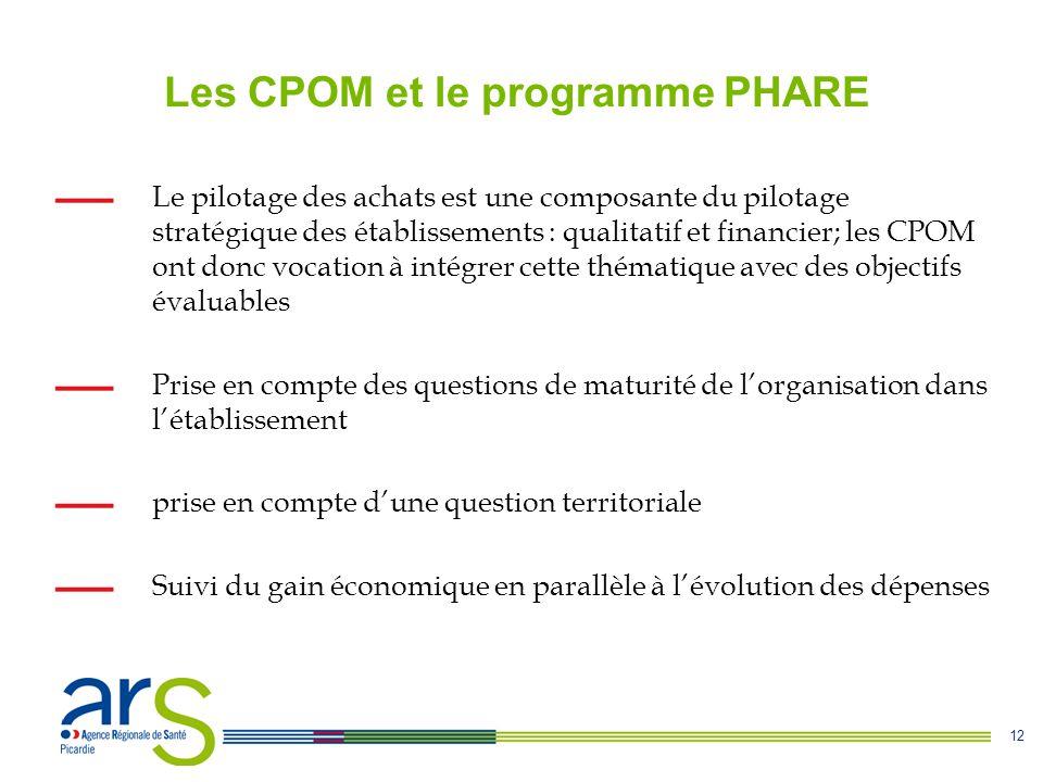 12 Les CPOM et le programme PHARE Le pilotage des achats est une composante du pilotage stratégique des établissements : qualitatif et financier; les