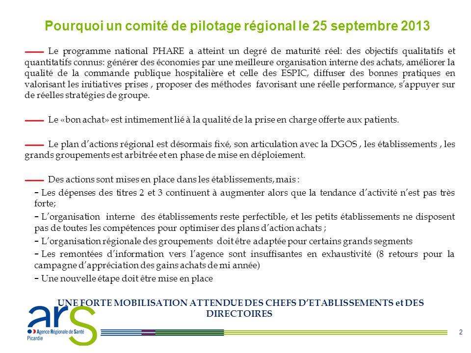 2 Pourquoi un comité de pilotage régional le 25 septembre 2013 Le programme national PHARE a atteint un degré de maturité réel: des objectifs qualitat