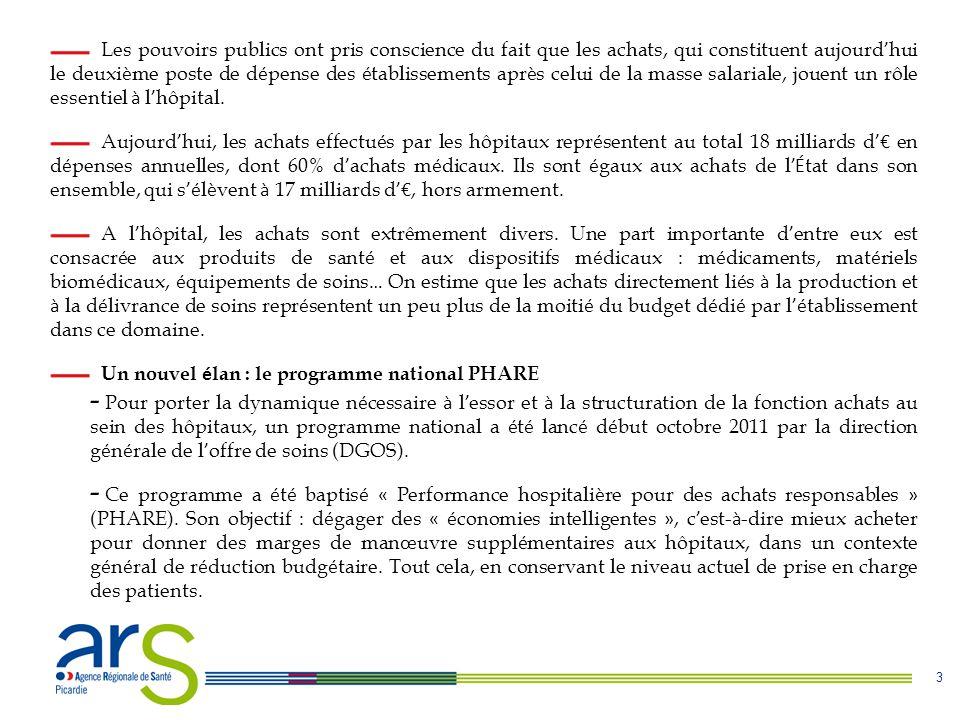 4 Quels sont les objectifs du programme national PHARE.