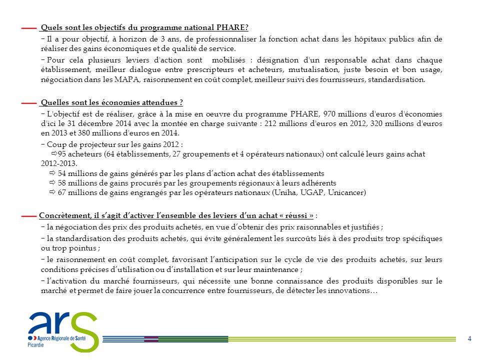 4 Quels sont les objectifs du programme national PHARE? - Il a pour objectif, à horizon de 3 ans, de professionnaliser la fonction achat dans les hôpi
