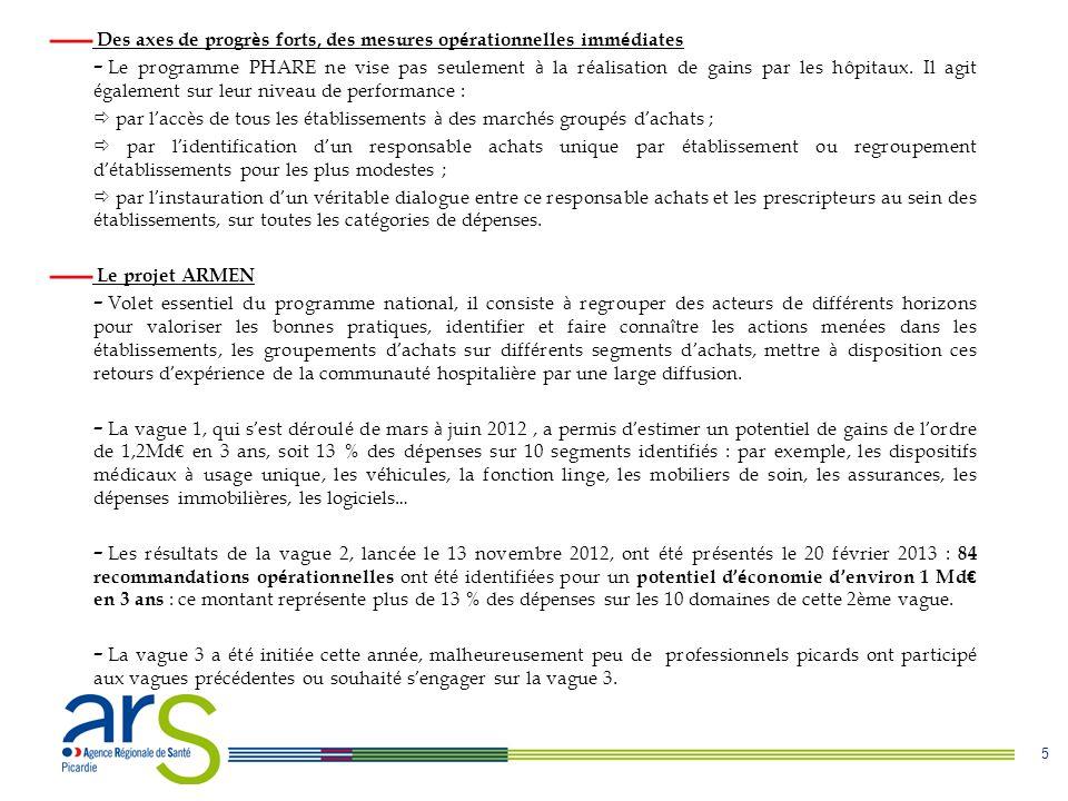 6 En Picardie-Une situation contrastée sur l'organisation et une tendance à la fragilisation En 2011, la Picardie se caractérise par un nombre important de groupements d'achats opérationnels, reposant notamment sur l'animation assurée par de grands établissements, parmi lesquels le CH ST QUENTIN (3GR;1GD), le CH ABBEVILLE (3 GR;2GD) et le CHSI CLERMONT (2 GR;2 GD) jouent un rôle très structurant; le CH Beauvais coordonne deux groupements départementaux et le CHICN un groupement ; au total : 8 groupements régionaux et 9 départementaux.