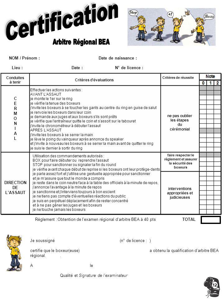 Je soussigné(n° de licence :) certifie que le boxeur(euse) a obtenu la qualification d'arbitre BEA régional.. Ale Qualité et Signature de l'examinateu