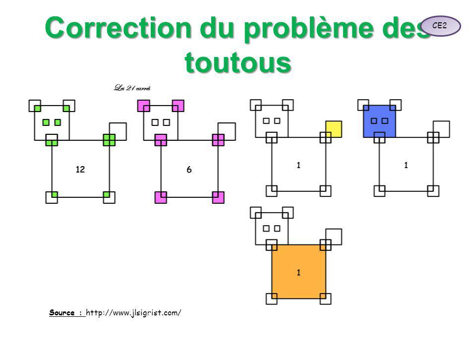 Correction du problème des toutous Source : http://www.jlsigrist.com/ CE2