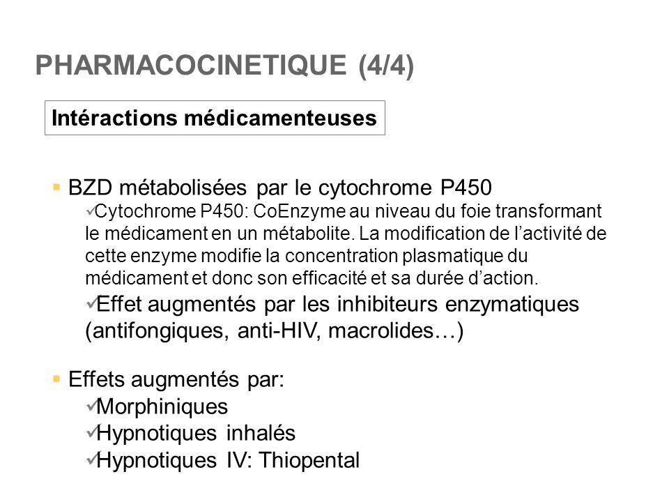 PHARMACOCINETIQUE (4/4) Intéractions médicamenteuses  BZD métabolisées par le cytochrome P450  Cytochrome P450: CoEnzyme au niveau du foie transform