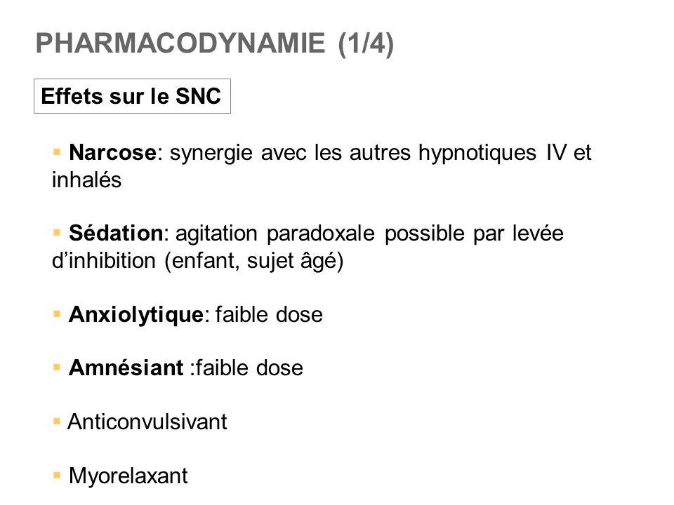 PHARMACODYNAMIE (1/4) Effets sur le SNC  Narcose: synergie avec les autres hypnotiques IV et inhalés  Sédation: agitation paradoxale possible par le