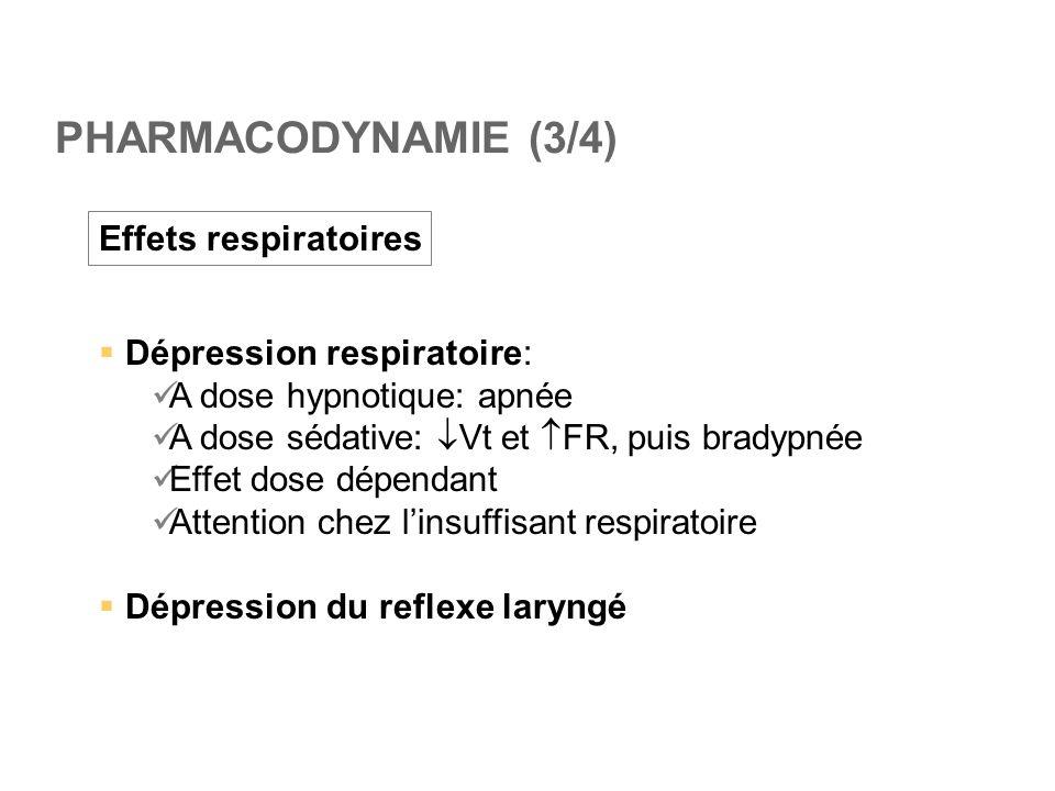 PHARMACODYNAMIE (3/4) Effets respiratoires  Dépression respiratoire:  A dose hypnotique: apnée  A dose sédative:  Vt et  FR, puis bradypnée  Eff