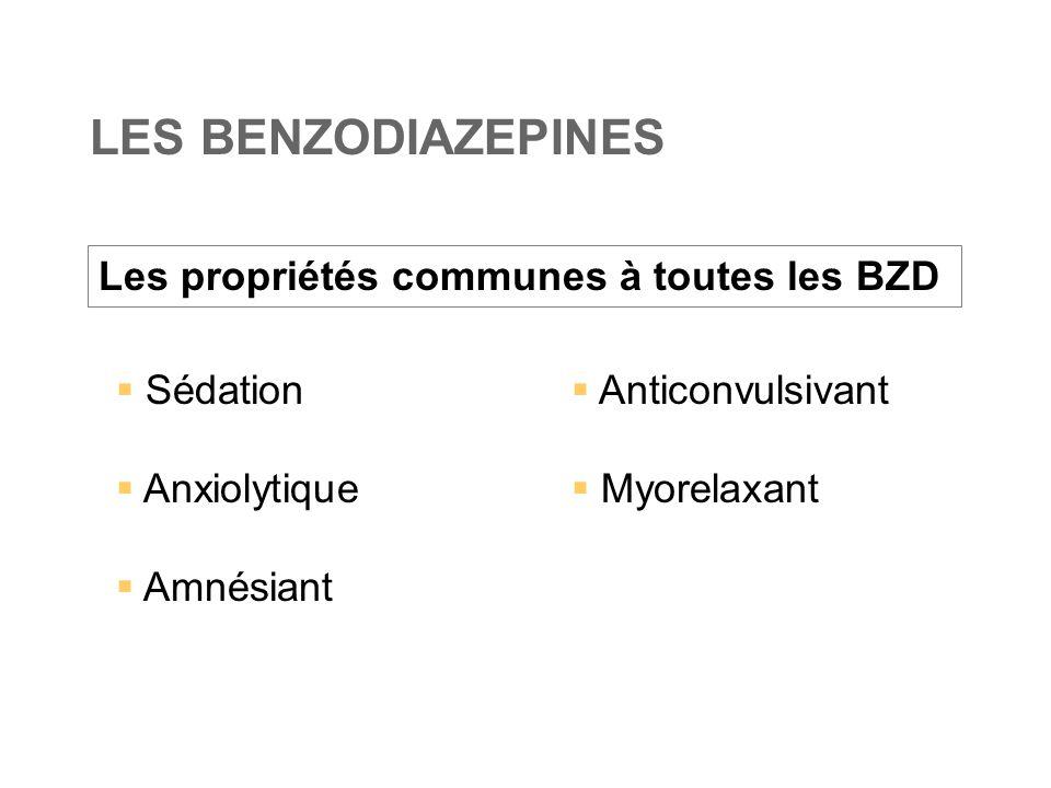 LES BENZODIAZEPINES Les propriétés communes à toutes les BZD  Sédation  Anxiolytique  Amnésiant  Anticonvulsivant  Myorelaxant