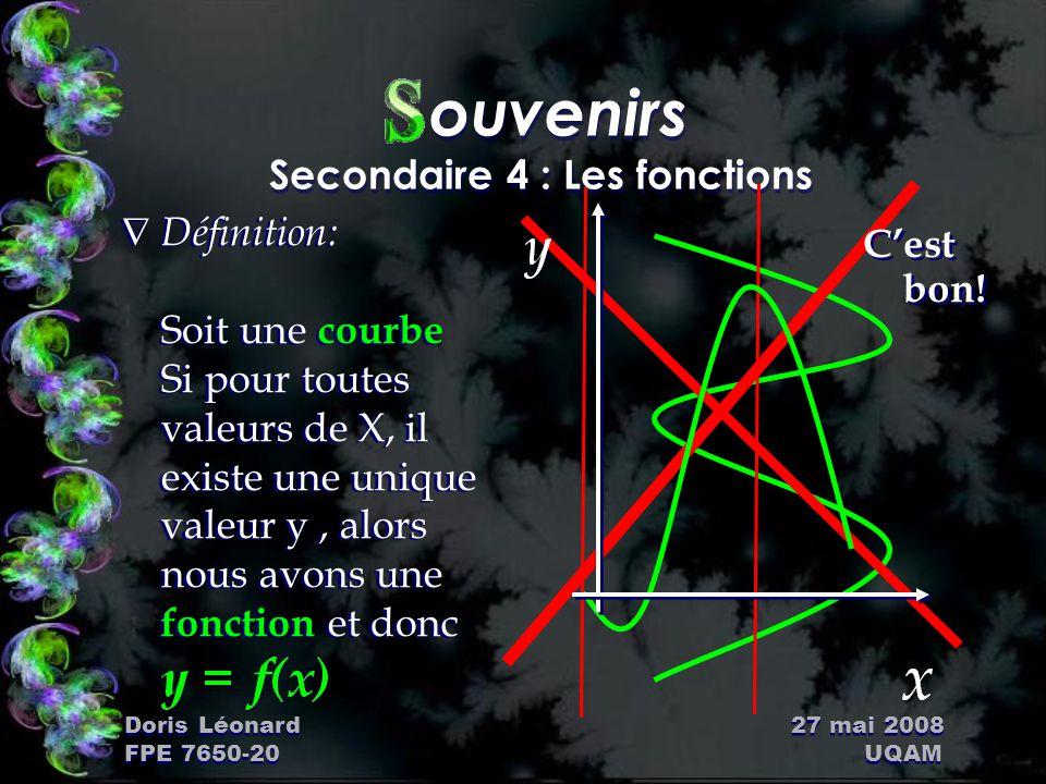 Doris Léonard 27 mai 2008 FPE 7650-20 UQAM ouvenirs Secondaire 4 : Les fonctions Ñ Définition: Soit une courbe Si pour toutes valeurs de X, il existe