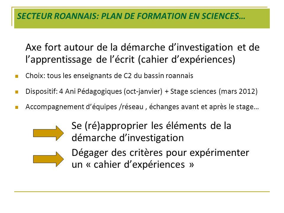 SECTEUR ROANNAIS: PLAN DE FORMATION EN SCIENCES… Axe fort autour de la démarche d'investigation et de l'apprentissage de l'écrit (cahier d'expériences