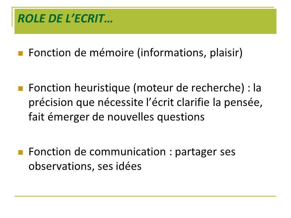 ROLE DE L'ECRIT…  Fonction de mémoire (informations, plaisir)  Fonction heuristique (moteur de recherche) : la précision que nécessite l'écrit clari