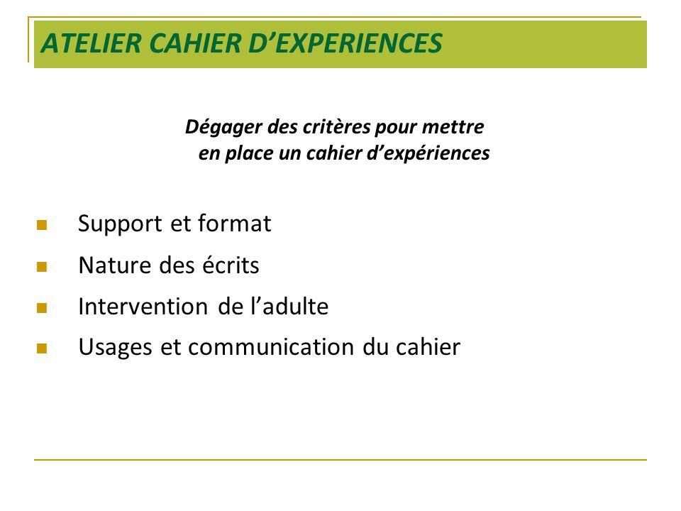 ATELIER CAHIER D'EXPERIENCES Dégager des critères pour mettre en place un cahier d'expériences  Support et format  Nature des écrits  Intervention