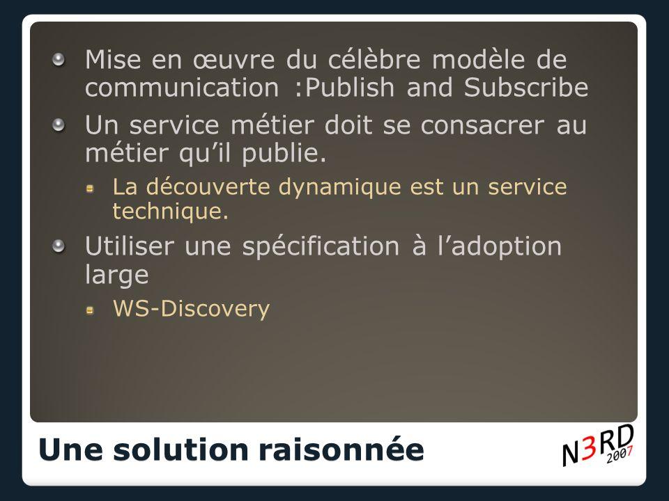 Mise en œuvre du célèbre modèle de communication :Publish and Subscribe Un service métier doit se consacrer au métier qu'il publie.