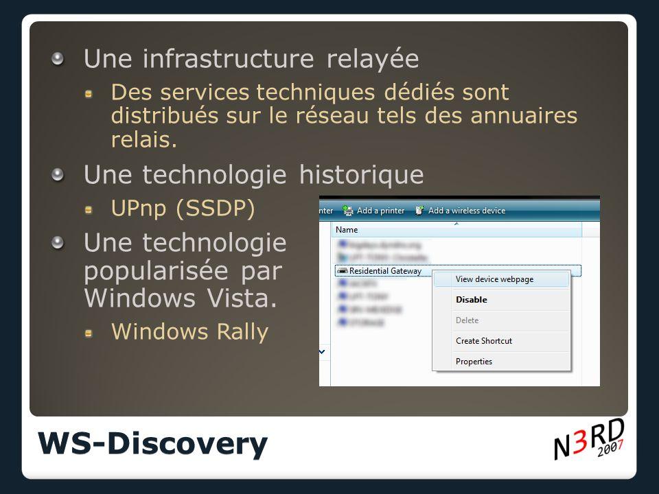 Une infrastructure relayée Des services techniques dédiés sont distribués sur le réseau tels des annuaires relais.