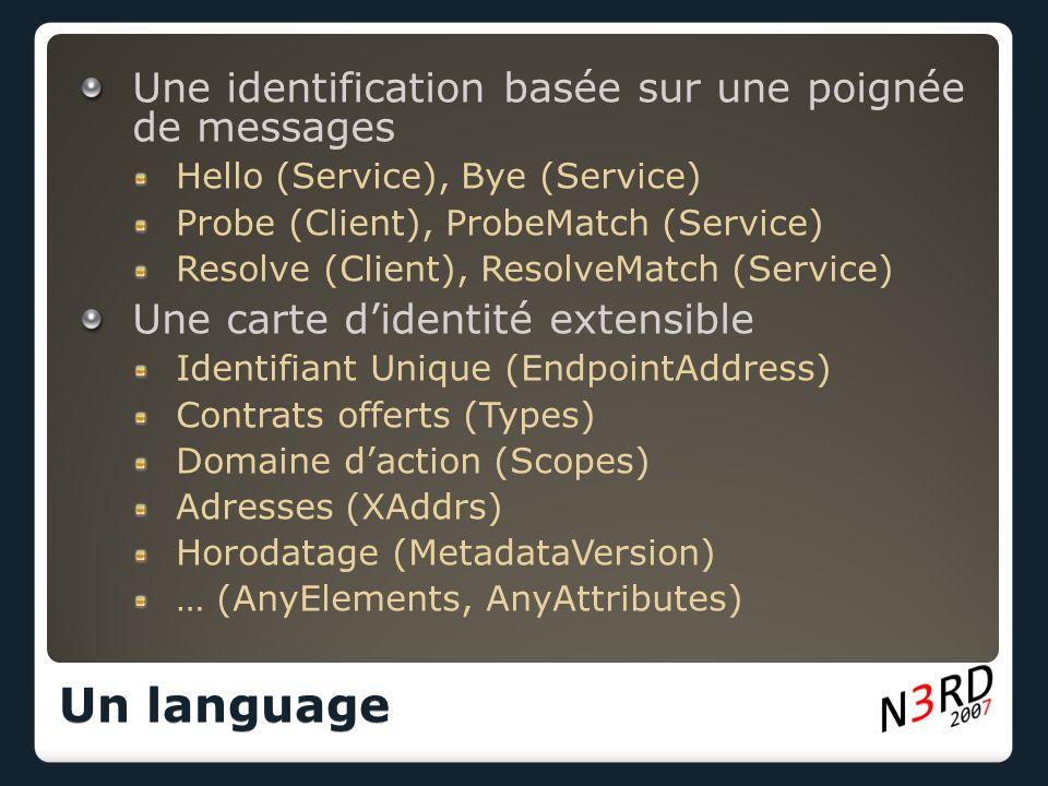 Une identification basée sur une poignée de messages Hello (Service), Bye (Service) Probe (Client), ProbeMatch (Service) Resolve (Client), ResolveMatch (Service) Une carte d'identité extensible Identifiant Unique (EndpointAddress) Contrats offerts (Types) Domaine d'action (Scopes) Adresses (XAddrs) Horodatage (MetadataVersion) … (AnyElements, AnyAttributes) Un language