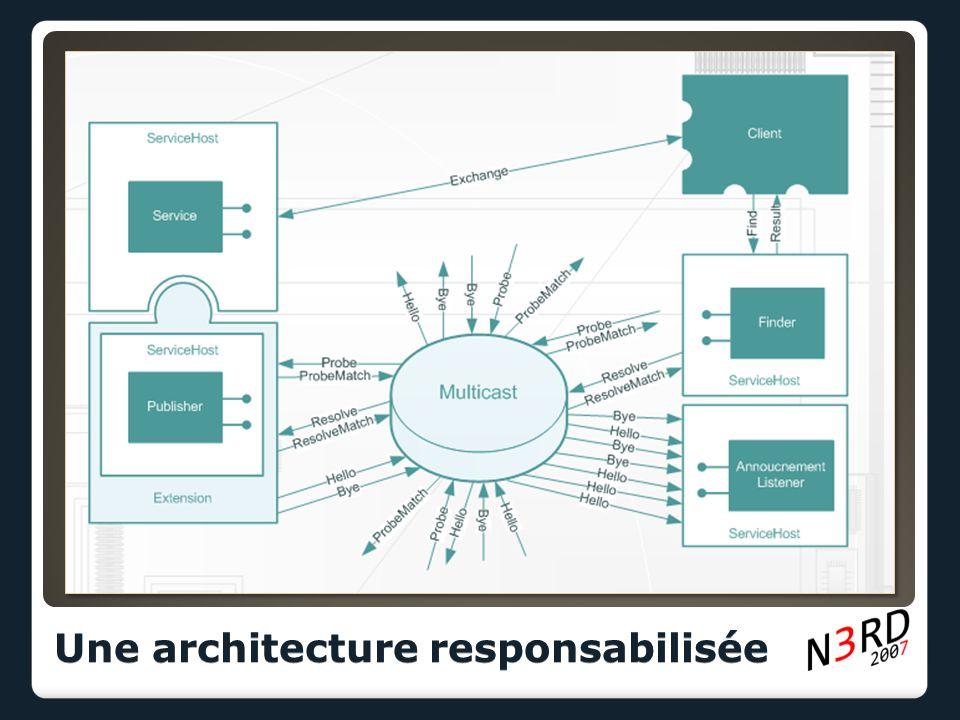 Une architecture responsabilisée