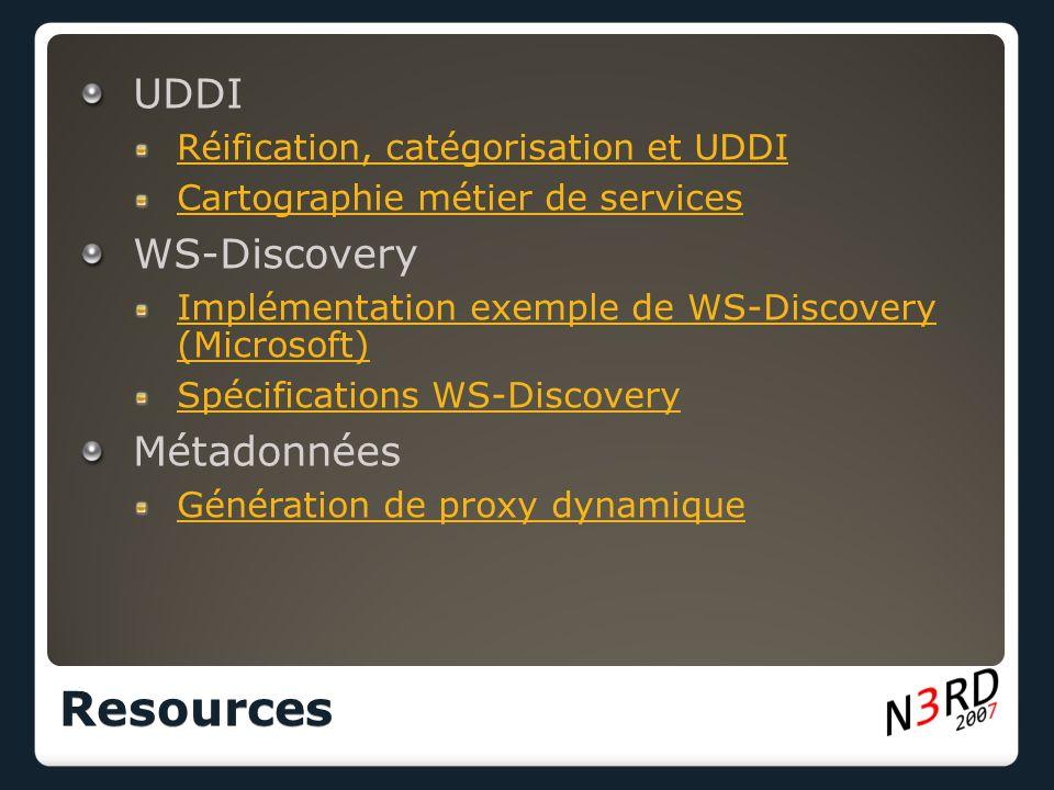 UDDI Réification, catégorisation et UDDI Cartographie métier de services WS-Discovery Implémentation exemple de WS-Discovery (Microsoft) Spécifications WS-Discovery Métadonnées Génération de proxy dynamiqueResources