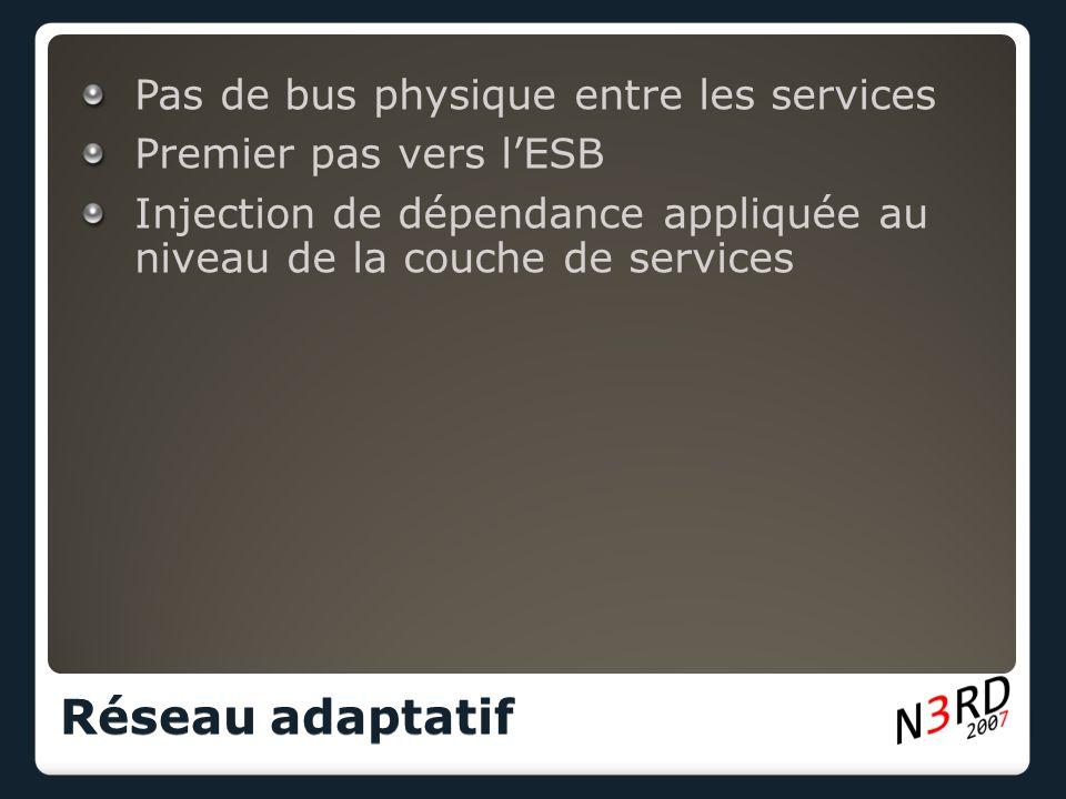 Pas de bus physique entre les services Premier pas vers l'ESB Injection de dépendance appliquée au niveau de la couche de services Réseau adaptatif