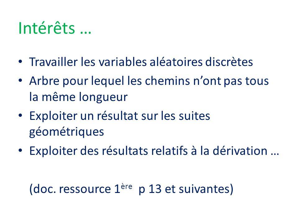Intérêts … • Travailler les variables aléatoires discrètes • Arbre pour lequel les chemins n'ont pas tous la même longueur • Exploiter un résultat sur