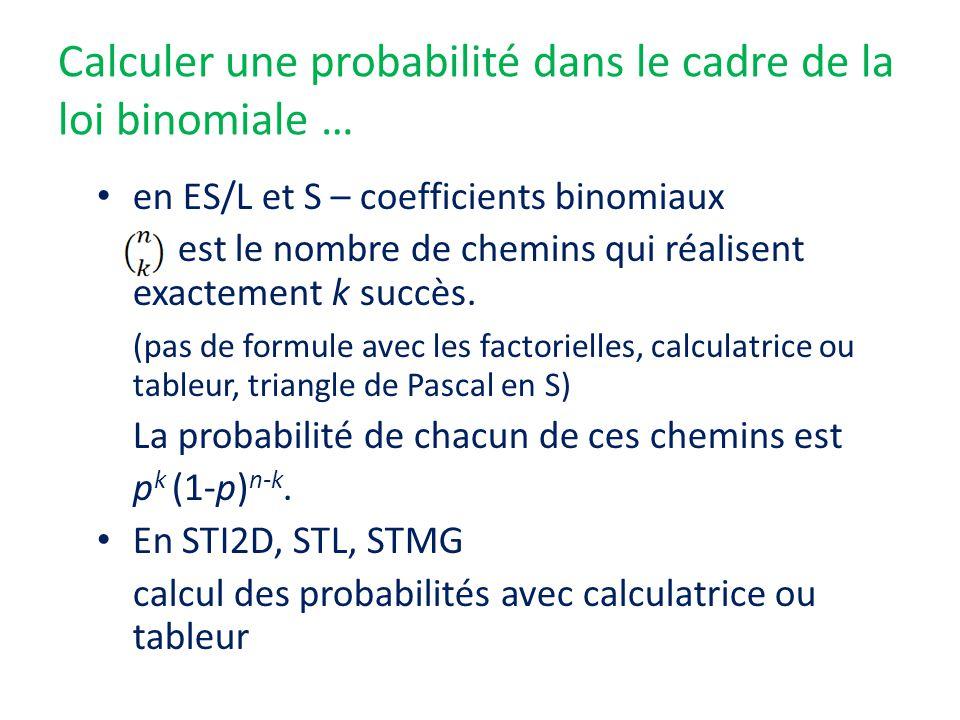 Calculer une probabilité dans le cadre de la loi binomiale … • en ES/L et S – coefficients binomiaux est le nombre de chemins qui réalisent exactement