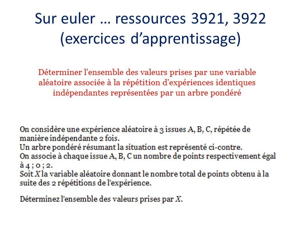 • A partir d'une représentation graphique, on peut observer l'influence d'une variation de n à p fixé, ou inversement.