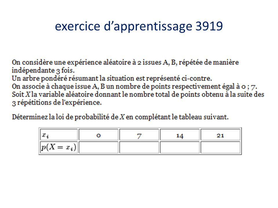 exercice d'apprentissage 3919