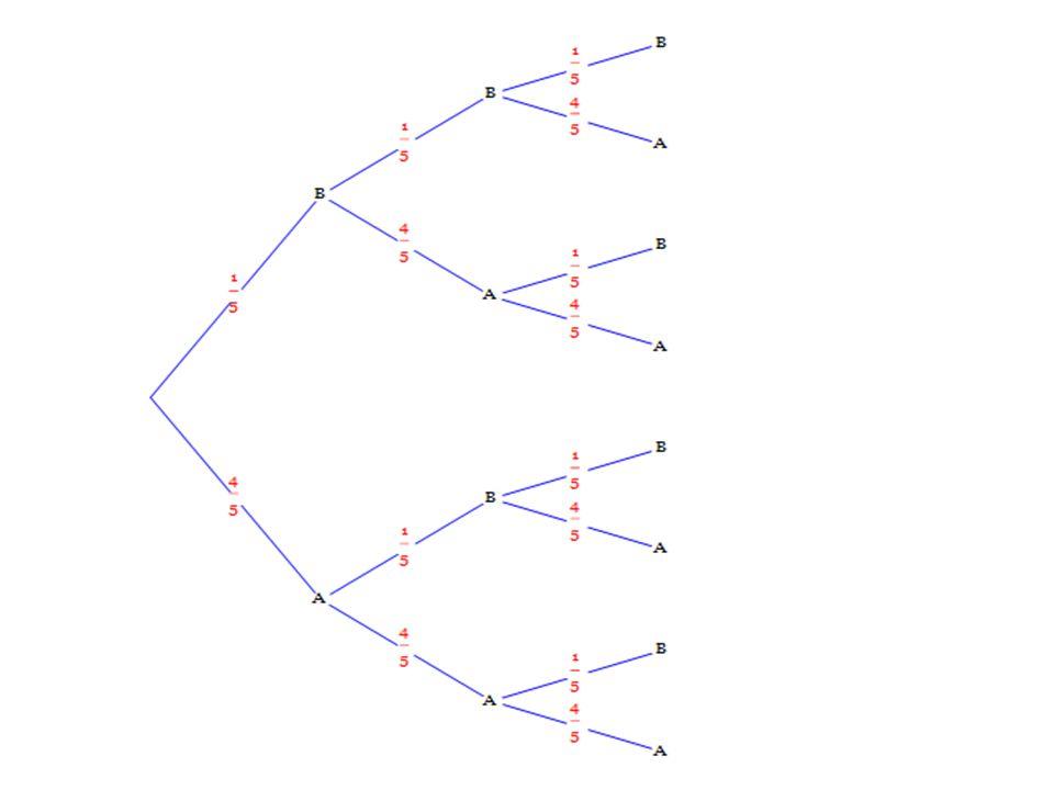 • Loi uniforme sur [a ; b] (toutes séries sauf STMG) • Lois exponentielles (S, STI2D, STL) Espérance de la loi exponentielle : connaître et interpréter l'espérance en STI2D et STL ; démonstration « exigible » en S …