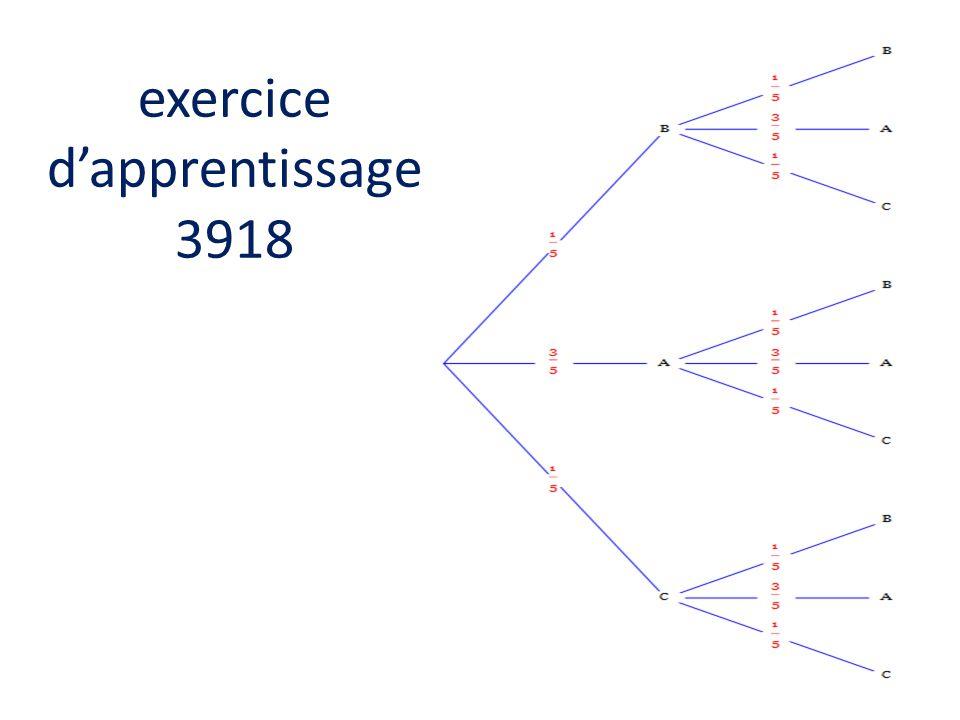 exercice d'apprentissage 3918
